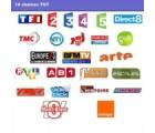 Frankreich BIS Television Panorama